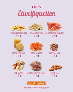 Die besten Eiweißquellen - The Best Healthy Dog Recipes Healthy Food List, Healthy Diet Plans, Healthy Eating, Healthy Recipes, Watermelon Smoothies, Fat Foods, Eat Smart, Nutrition Program, Food Facts
