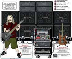 Buz McGrath – Unearth – 2007 | Guitar.com