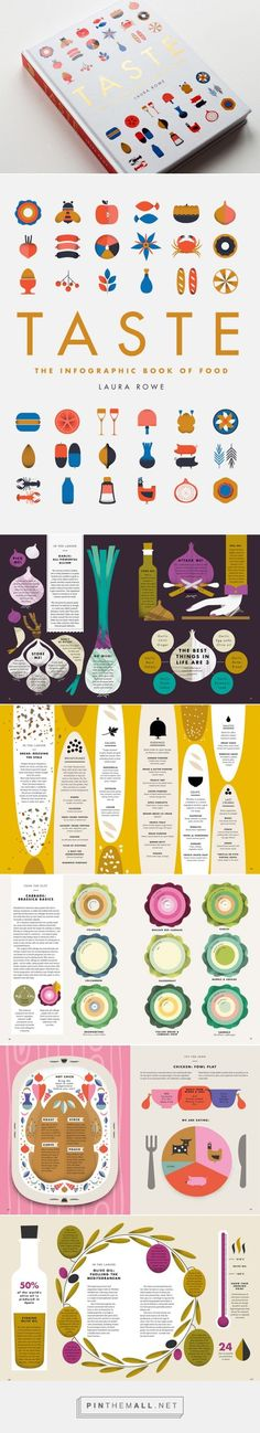 Taste Book on Behance... - a grouped images picture - Pin Them All: Food Graphic Design, Design Web, Design Social, Icon Design, Graphic Design Illustration, Graphic Design Inspiration, Layout Design, Print Design, Branding Design