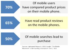 Why do you need a mobile website?