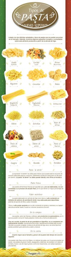 56 Ideas For Pasta Italianas Tipos De Cooking 101, Cooking Recipes, Healthy Recipes, Fusilli, Food Charts, Diy Food, No Cook Meals, Pasta Dishes, Italian Recipes