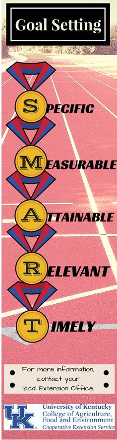 Setting SMART GOALS : Specific, Measurable, Attainable, Relevant and Timely