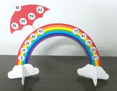 It's time to up your umbrella....with these beautiful tambola tickets for monsoon or rainy theme kitty. This 3d rainbow tickets are easily available at tambola factory....for details contact us on +91-9536539375