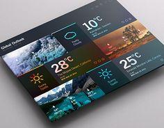 Weather Dashboard // Global Outlook UI/UX