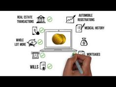 (1) What is ikoin? - YouTube