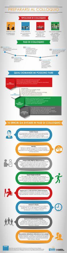 guida per affrontare il colloquio di lavoro. [infografica] approfondimenti su www.planyourfuture.eu