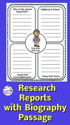 Learn about Women's History Month with this writing project! Teach your students the report writing process using Google Slides. Use graphic organizers to research information & write in expository or informative writing formats. Biography reading passages are included for each influential women. Featured Women are from different time periods, career disciplines & backgrounds. #googleslides #womenshistorymonth #2ndgrade #3rdgrade #writing #TeacherFeatures #TpT #homeschool #DistanceLearningTpT