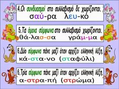 Greek Language, Speech And Language, School Lessons, Lessons For Kids, Grammar Posters, Learn Greek, Greek Alphabet, School Staff, Home Schooling