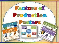 Economic Factors of Production Teaching Economics, Teaching Social Studies, Student Learning, Teaching Resources, Human Resources, 7th Grade Classroom, Middle School Classroom, Science Classroom, Factors Of Production