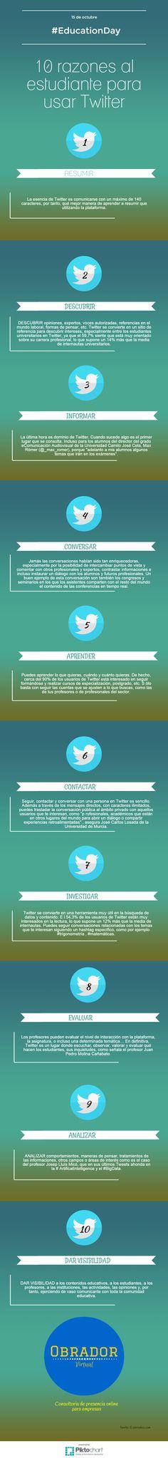 Hoy 15 de octubre más de 500 instituciones educativas de toda Europa se conectan para discutir sobre como aprovechar Twitter para inspirarse, informarse e investigar. Nos sumamos a este gran evento con una infografía de como un estudiante puede aprovechar#Twitter.