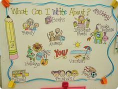 What can I write about? anchor chart…   I wish I could draw this well :)