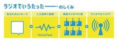民放ラジオ統一キャンペーン 「ラジオでいうたったー」|日本民間放送連盟のプレスリリース