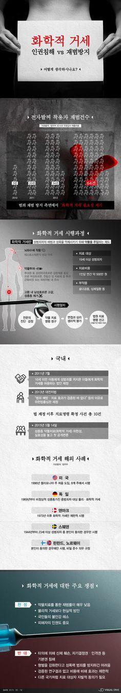 '인권침해 vs 재범방지' 성범죄자 화학적 거세 놓고 찬반격돌 [인포그래픽] #sex offender / #Infographic ⓒ 비주얼다이브 무단 복사·전재·재배포 금지