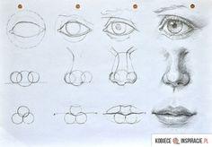 Jak narysować twarz - Kobieceinspiracje.pl