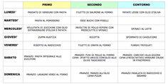 Proposta di menù settimanale, per semplificarvi la vita in cucina!http://www.ricominciodaquattro.com/menu-settimanale/