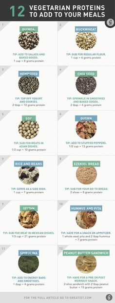 12 Vegetarian Proteins to Add to Your Meals via Buzzfeed #infographic