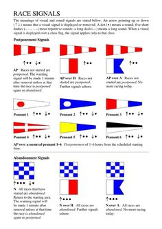 ISAF Racing Rules of Sailing Starting Flags and Sequence