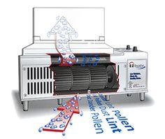EZ Breathe Whole Home Ventilation System