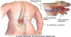 O segredo para aliviar a dor nas costas está nos pés - faça estes 5 exercícios em apenas 15 minutos! | Cura pela Natureza