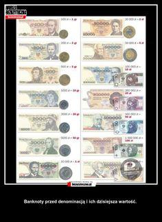Banknoty przed denominacją i ich aktualna wartość
