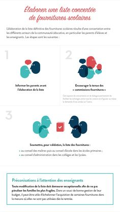 Fournitures scolaires infographie partie 2