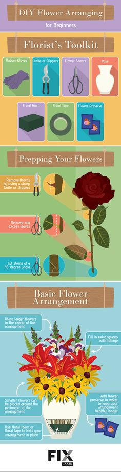 DIY Flower Arranging.... for beginners.