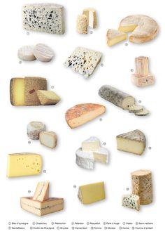 IMAGIER LCFF : LES FROMAGES FRANCAIS  Apprenez les noms des différents fromages français grâce au LCFF Magazine, le magazine des apprenants et enseignants de français langue étrangère ! Pour voir l'article dans son intégralité : http://www.lcf-magazine.com/?p=2970
