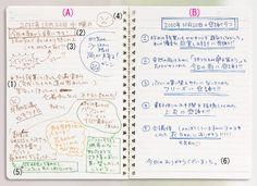 """心を強くする""""感謝ノート""""で前向きに!:日経ウーマンオンライン"""