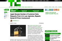 http://techcrunch.com/2013/06/17/apple-reveals-number-of-customer-data-requests-from-u-s-law-agencies-repeats-denial-of-prism-involvement/ ... | #Indiegogo #fundraising http://igg.me/at/tn5/