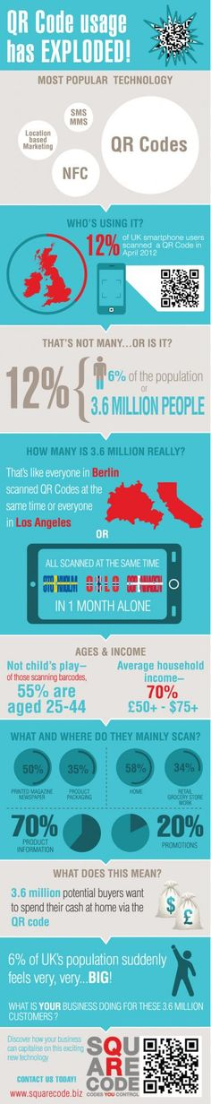 Infographic: QR code usage has exploded!