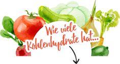 Low-Carb Lebensmittelliste - Essen ohne Kohlenhydrate