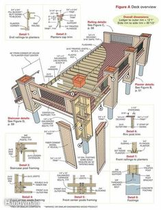 Build a No-Rot, No-Maintenance Deck - Step by Step: The Family Handyman