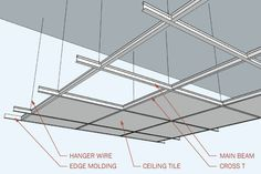 Suspended Ceilings - Acoustic Ceiling Tiles