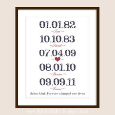 Dates that forever changed our lives...cute idea!