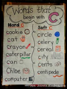 Anchor Chart ROUND UP!