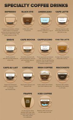 Specialty Coffee Drinks #Coffeetime