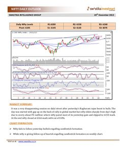 Daily Nifty Outlook 20 December by research4u via slideshare