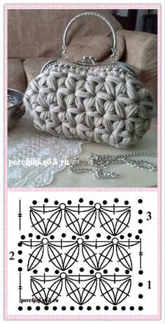 Best 12 Souvenir gehäkelter Turban – The Frog Tricote … – leoira mini Strickerei - Crochet Crochet Stitches Patterns, Purse Patterns, Crochet Chart, Knitting Patterns, Sewing Patterns, Crochet Handbags, Crochet Purses, Crochet Clutch, Crochet Circles