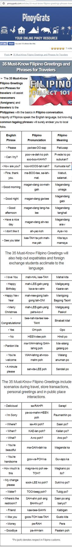 Tagalog Words, Filipino Words, Filipino House, Learning Languages Tips, Filipino Culture, College Classes, The Republic, Pinoy, Philippines