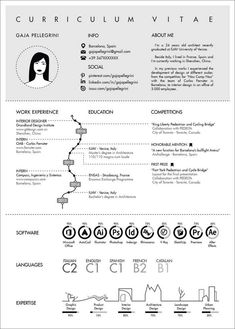 Some consider being a stay-at-home mom is the very best job in the Earth, and witnessing the big milestones in their child's life irreplaceable. The t... Portfolio D'architecture, Portfolio Resume, Portfolio Examples, Resume Design Template, Cv Template, Resume Templates, Zaha Hadid, Architectural Cv, Layout Print