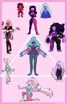 Steven Universe -  Ruby + Sapphire = Garnet Pearl + Amethyst = Opal Amethyst + Garnet = Sugalite Garnet + Pearl = Sardonyx  G+P+A = Alexandrite R+P=Rainbow Quartz  (we've also seen Stevonni & Malachite)
