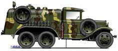 Engines of the Red Army in WW2 - BZ-38 Refueller