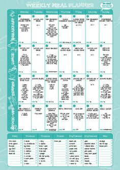 raw food diet conversion chart thinking about doing a 30 day raw food challenge get it right. Black Bedroom Furniture Sets. Home Design Ideas