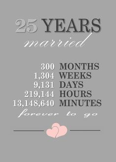 25th Wedding Anniversary Quotes, 25th Wedding Anniversary Wishes, Anniversary Decorations, Silver Anniversary, Marriage Anniversary Cards, Anniversary Ideas, Blackstone Griddle, Cake Ideas, Abs