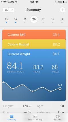 Weight tracker light
