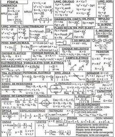 Lembretes (reminders)... Repost @engenheironaobra #fisica #physics #engenharia #engineering