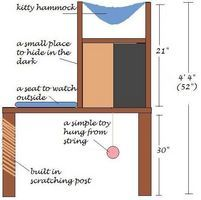How to Build a Window Cat Condo thumbnail