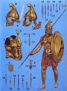 A good example of a 3rd century BCE Hoplite and his equipment. The Greek cities of Southern Italy and Sicily would have produced infantry in this fashion. This particular Hoplite is of Athenian origin.