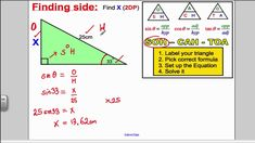 This video is a tutorial on Trigonometry and Pythagoras. Please make yourself a revision card while watching this and attempt my examples. Gcse Maths Revision, Revision Notes, Past Exams, Maths Investigations, Trigonometry, Question Paper, Free Ebooks, Mathematics, Manual