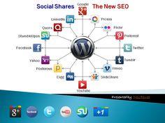 Social Link Wheel